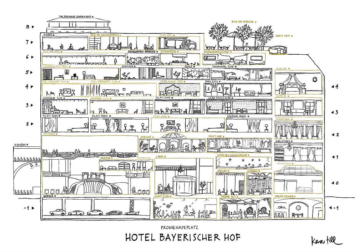Entdeckungsreise Hotel Bayerischer Hof